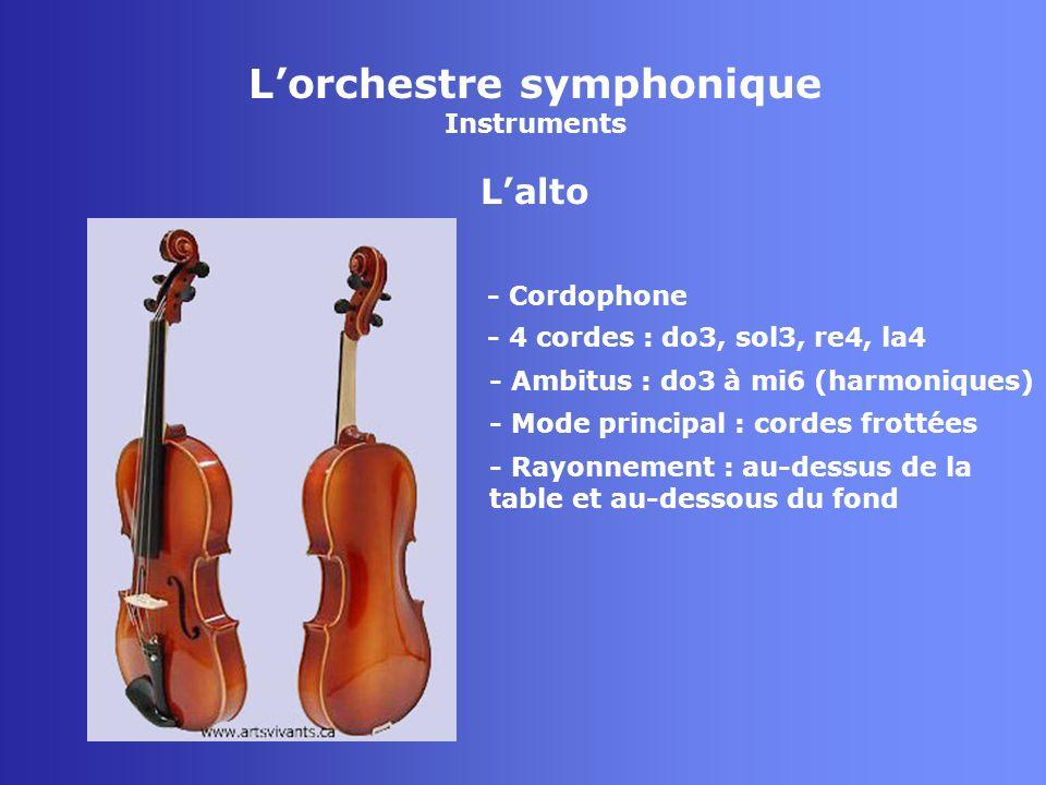 Lorchestre symphonique Instruments Lalto - Cordophone - 4 cordes : do3, sol3, re4, la4 - Mode principal : cordes frottées - Rayonnement : au-dessus de