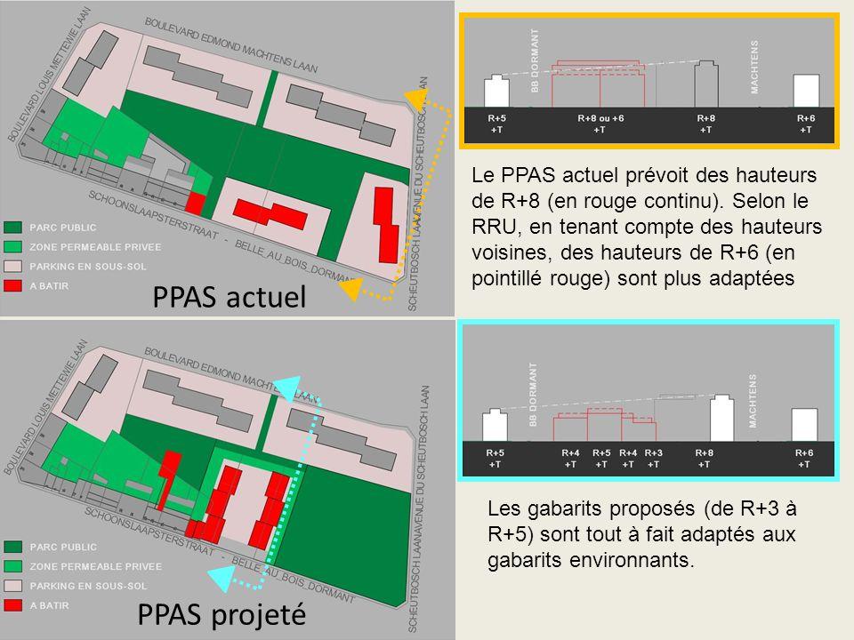 PPAS actuel PPAS projeté Le PPAS actuel prévoit des hauteurs de R+8 (en rouge continu).