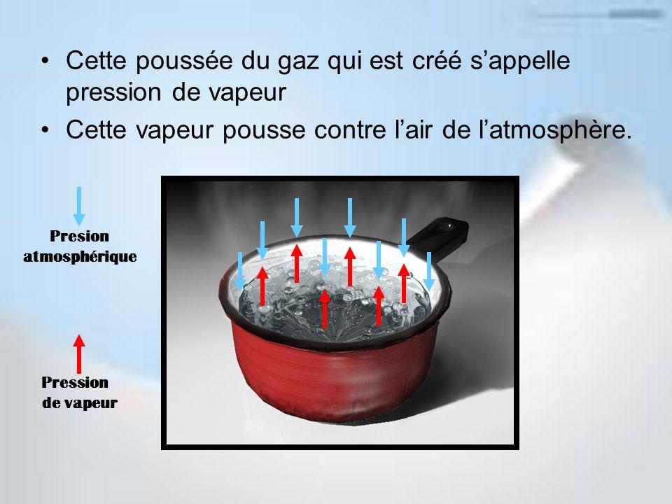 Cette poussée du gaz qui est créé sappelle pression de vapeur Cette vapeur pousse contre lair de latmosphère. Presion atmosphérique Pression de vapeur