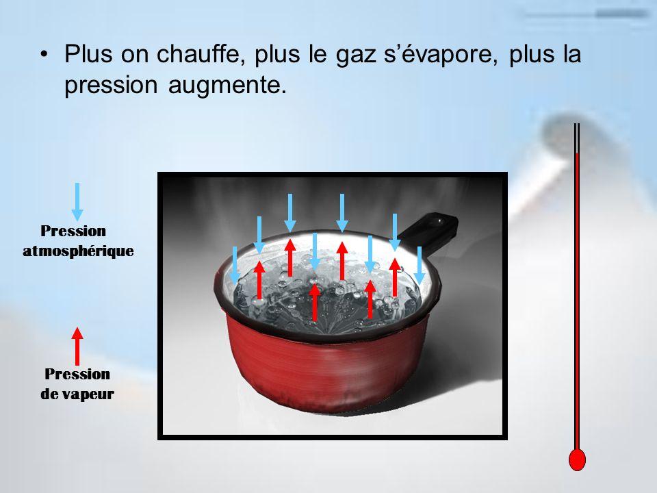 Plus on chauffe, plus le gaz sévapore, plus la pression augmente. Pression de vapeur Pression atmosphérique