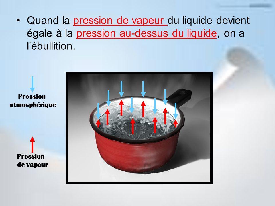 Quand la pression de vapeur du liquide devient égale à la pression au-dessus du liquide, on a lébullition. Pression de vapeur Pression atmosphérique