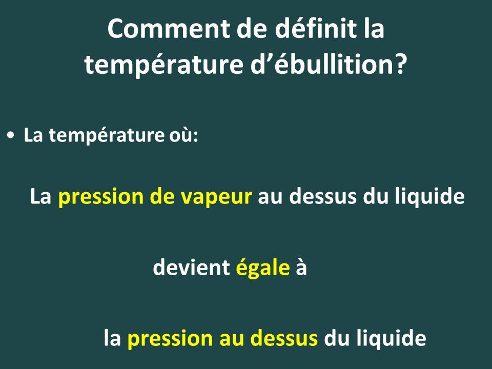 Comment de définit la température débullition? La température où: La pression de vapeur au dessus du liquide devient égale à la pression au dessus du