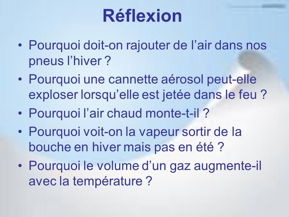 Relation entre la pression et la température débullition dun liquide La vapeur exerce une pression sur le système.