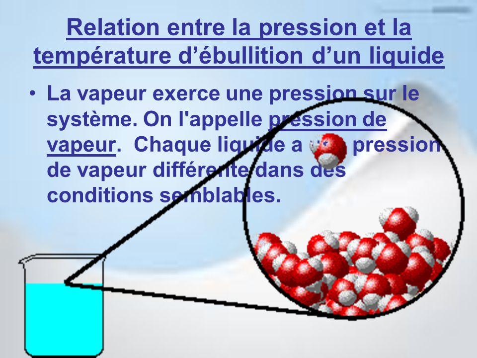 Relation entre la pression et la température débullition dun liquide La vapeur exerce une pression sur le système. On l'appelle pression de vapeur. Ch