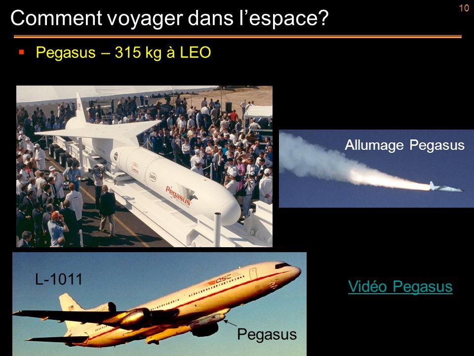 10 Pegasus – 315 kg à LEO L-1011 Pegasus Allumage Pegasus Vidéo Pegasus Comment voyager dans lespace?