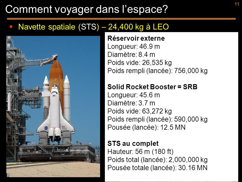 11 Navette spatiale (STS) – 24,400 kg à LEO Réservoir externe Solid Rocket Booster Réservoir externe Longueur: 46.9 m Diamètre: 8.4 m Poids vide: 26,5
