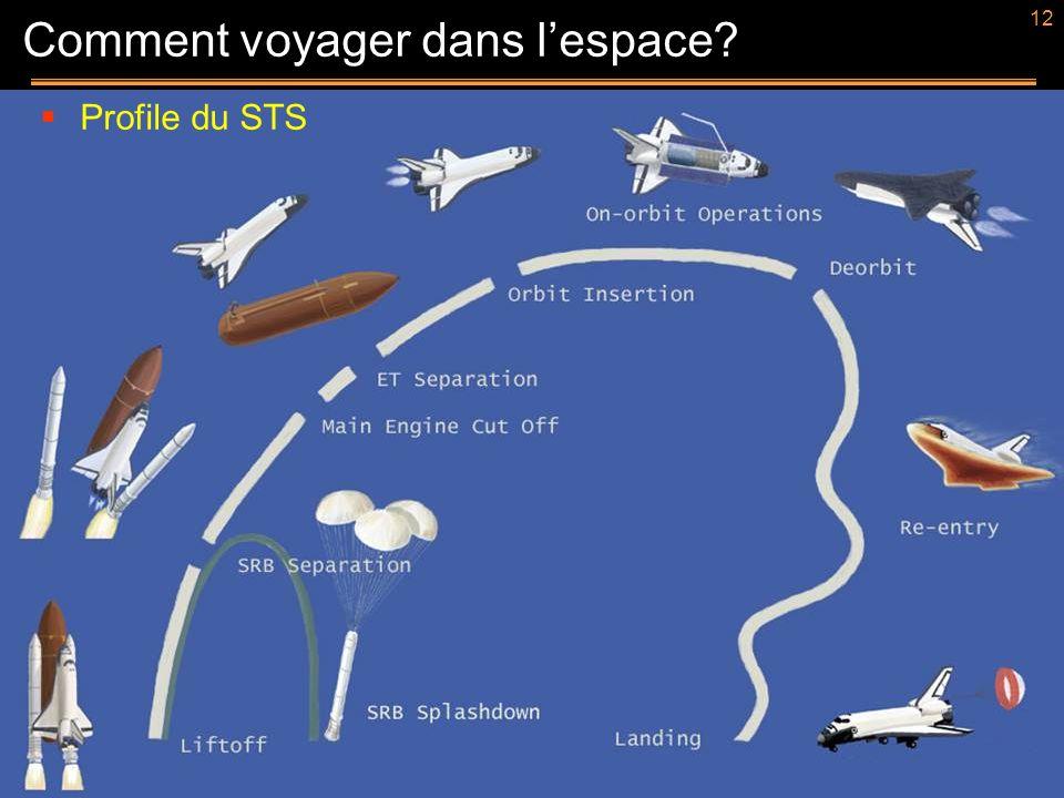 12 Profile du STS Comment voyager dans lespace?