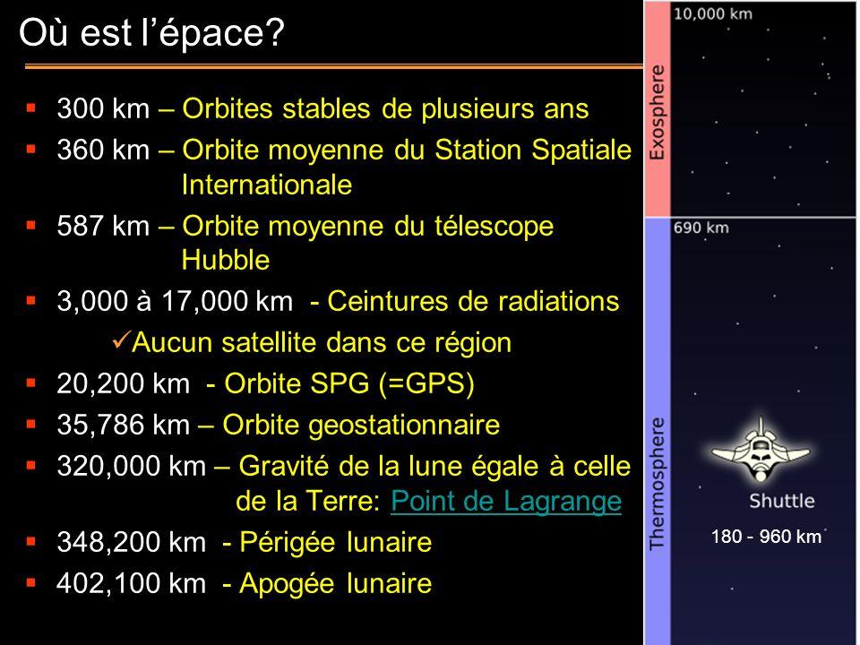 3 Où est lépace? 300 km – Orbites stables de plusieurs ans 360 km – Orbite moyenne du Station Spatiale Internationale 587 km – Orbite moyenne du téles