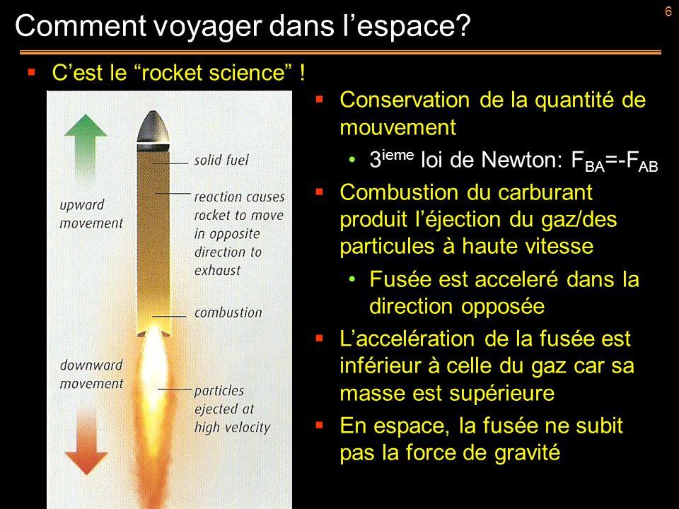 6 Comment voyager dans lespace? Cest le rocket science ! Conservation de la quantité de mouvement 3 ieme loi de Newton: F BA =-F AB Combustion du carb