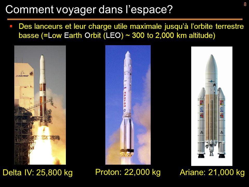 8 Delta IV: 25,800 kg Proton: 22,000 kg Des lanceurs et leur charge utile maximale jusquà lorbite terrestre basse (=Low Earth Orbit (LEO) ~ 300 to 2,0