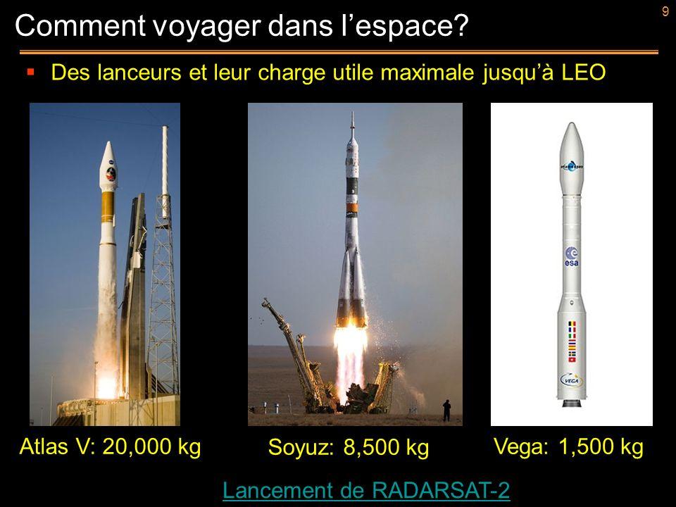 9 Vega: 1,500 kg Soyuz: 8,500 kg Des lanceurs et leur charge utile maximale jusquà LEO Atlas V: 20,000 kg Lancement de RADARSAT-2 Comment voyager dans
