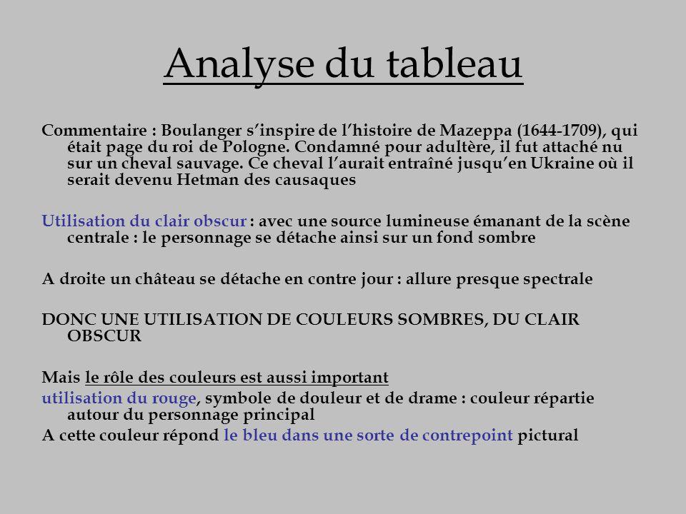 Analyse du tableau Commentaire : Boulanger sinspire de lhistoire de Mazeppa (1644-1709), qui était page du roi de Pologne. Condamné pour adultère, il