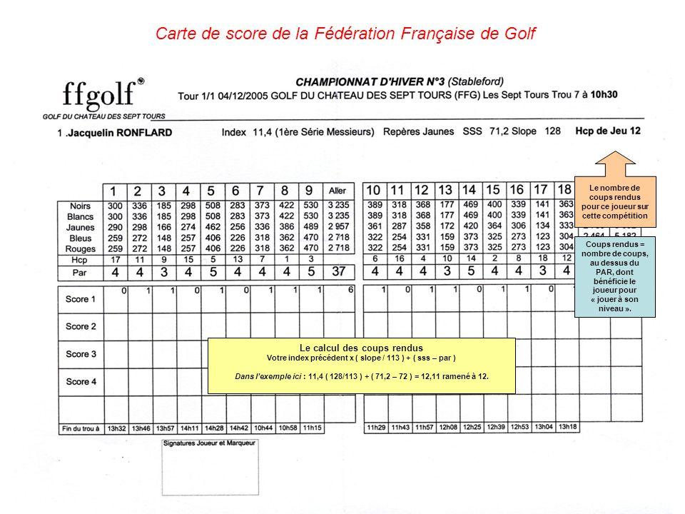 Carte de score de la Fédération Française de Golf Le nombre de coups rendus pour ce joueur sur cette compétition Coups rendus = nombre de coups, au de