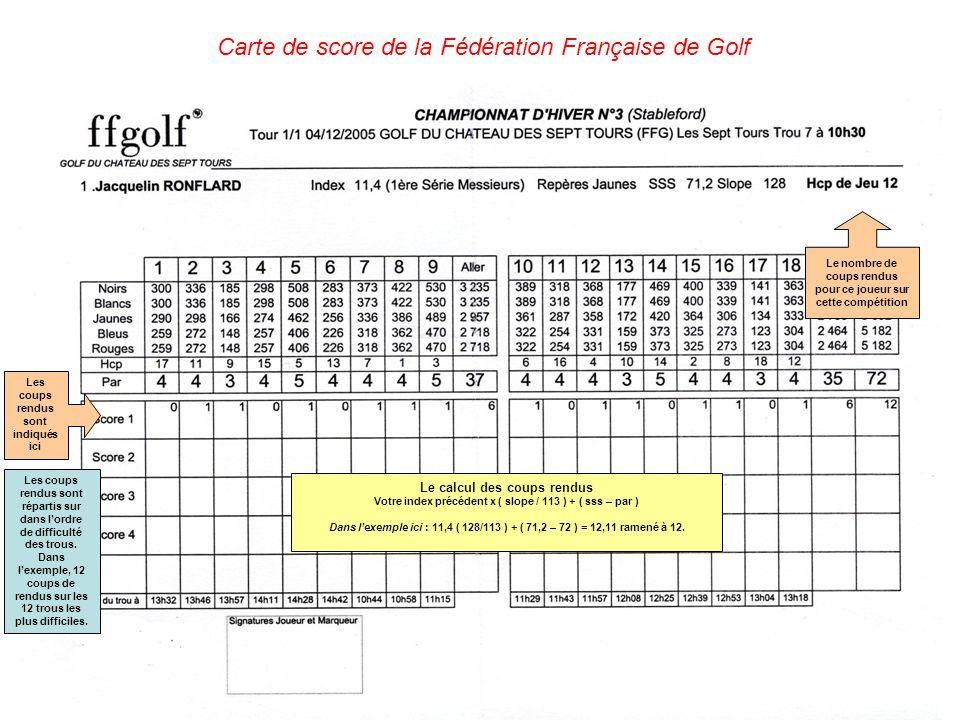 Carte de score de la Fédération Française de Golf Le nombre de coups rendus pour ce joueur sur cette compétition Les coups rendus sont indiqués ici Le