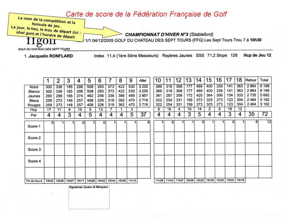 Carte de score de la Fédération Française de Golf Le nom de la compétition et la formule de jeu. Le jour, le lieu, le trou de départ (ici : shot gun)