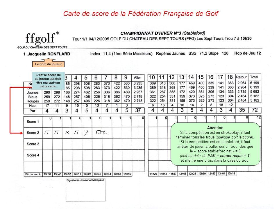 Carte de score de la Fédération Française de Golf Le nom du joueur Cest le score de ce joueur qui doit être marqué sur cette carte. 55357Etc. Attentio