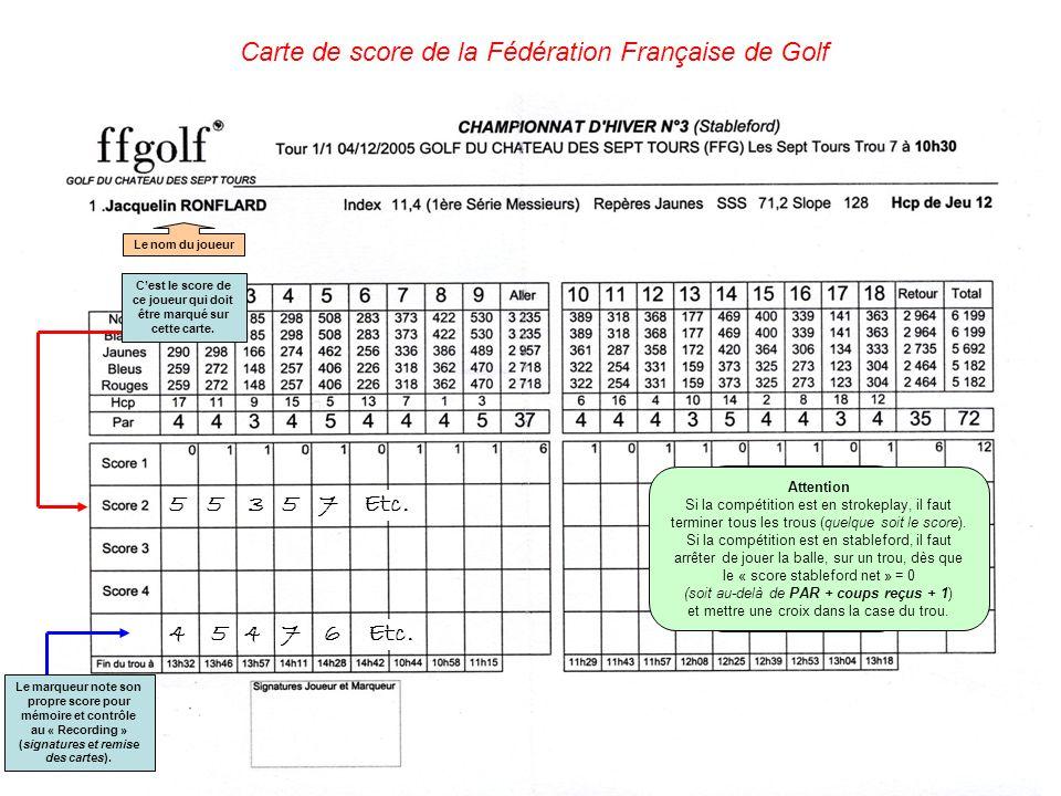 Carte de score de la Fédération Française de Golf Le nom du joueur Le marqueur note son propre score pour mémoire et contrôle au « Recording » (signat