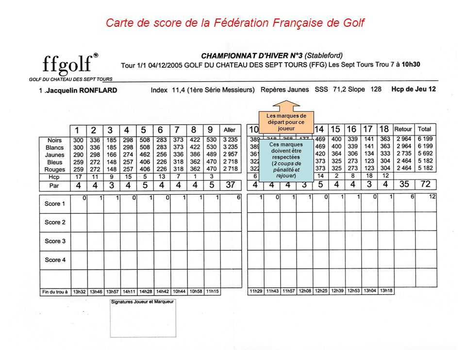 Carte de score de la Fédération Française de Golf Les marques de départ pour ce joueur Ces marques doivent être respectées (2 coups de pénalité et rej