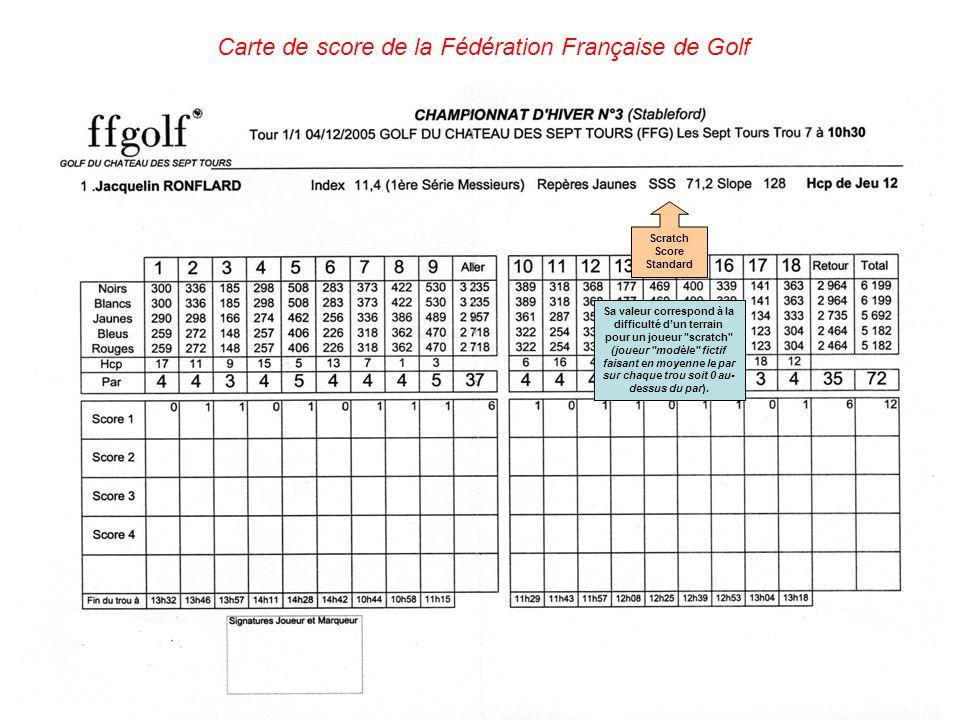 Carte de score de la Fédération Française de Golf Scratch Score Standard Sa valeur correspond à la difficulté dun terrain pour un joueur