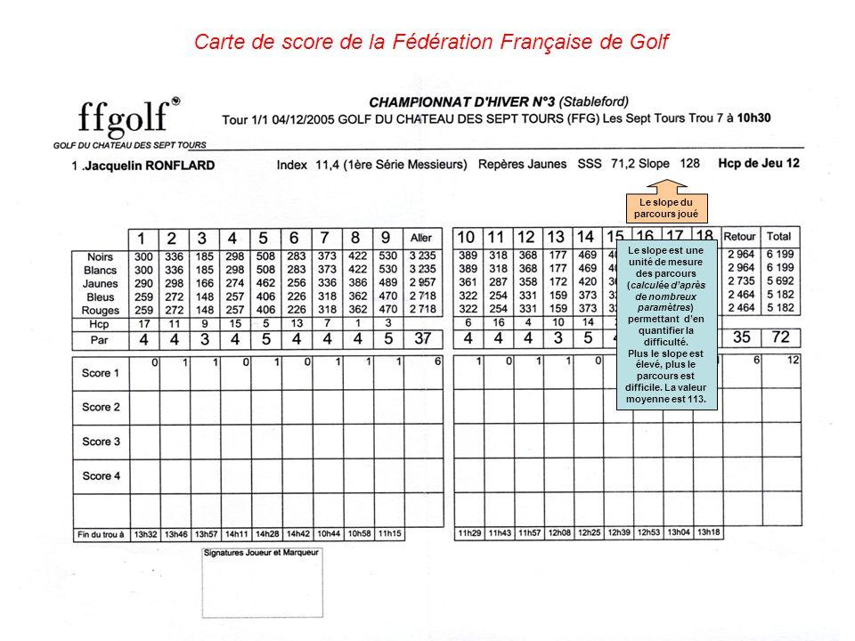 Carte de score de la Fédération Française de Golf Le slope du parcours joué Le slope est une unité de mesure des parcours (calculée daprès de nombreux