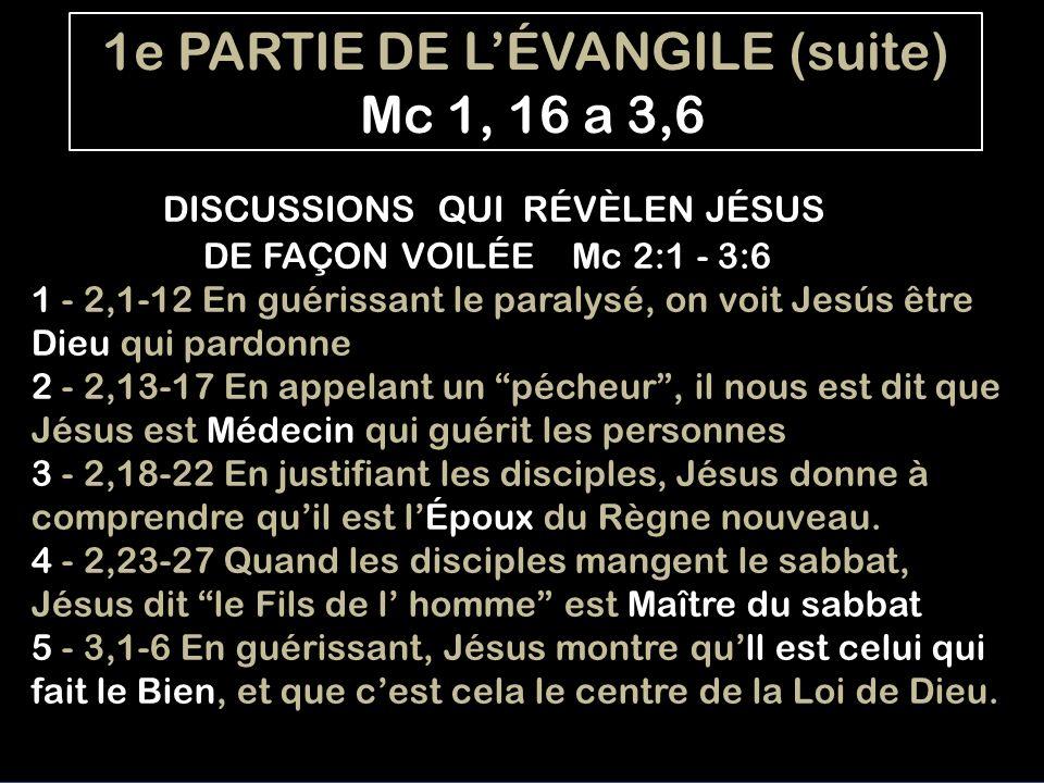 1e PARTIE - Affirmations christologiques: - Le Père affirme quil est le Fils (Baptême) - Les esprits mauvais le confessent (Saint, Fils) - La foule se
