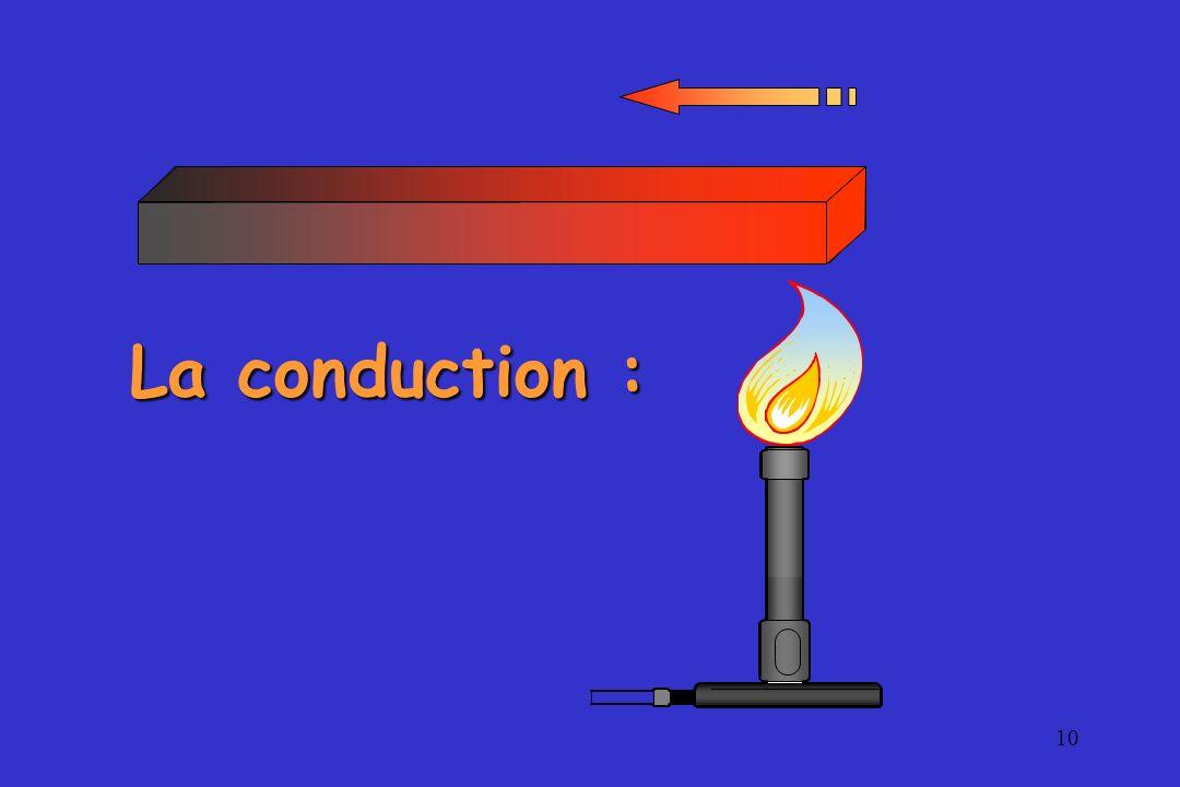 11 L air est mauvais conducteur de la chaleur, Il peut même être considéré comme un bon isolant.