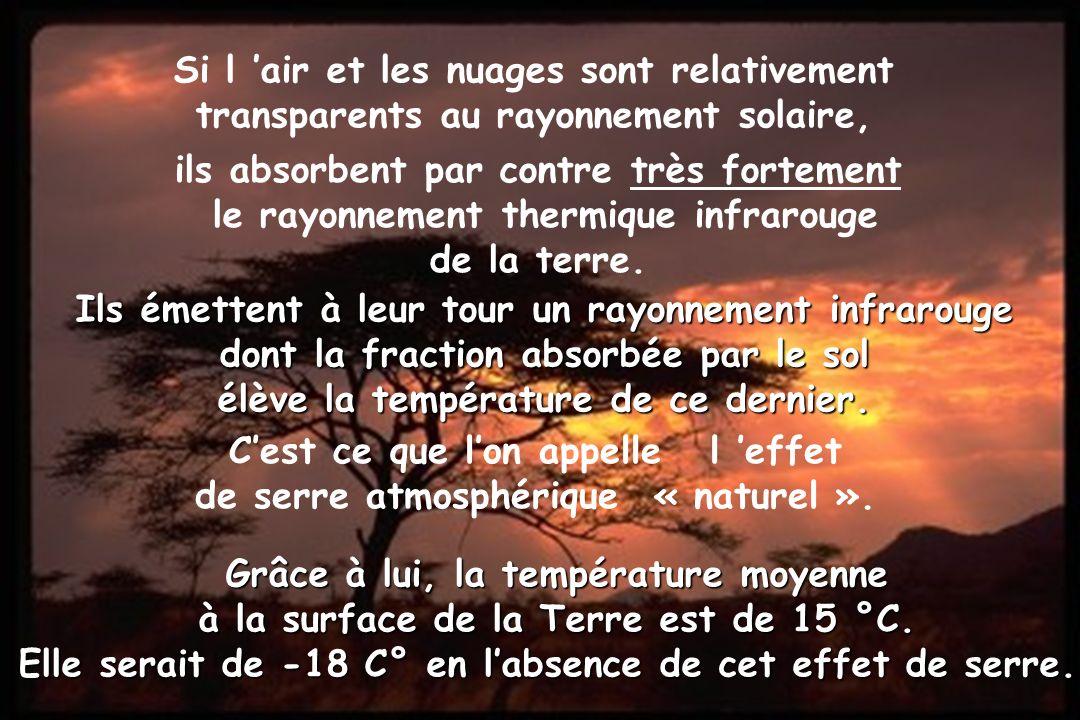 42 Différence de température du sol entre le jour et la nuit