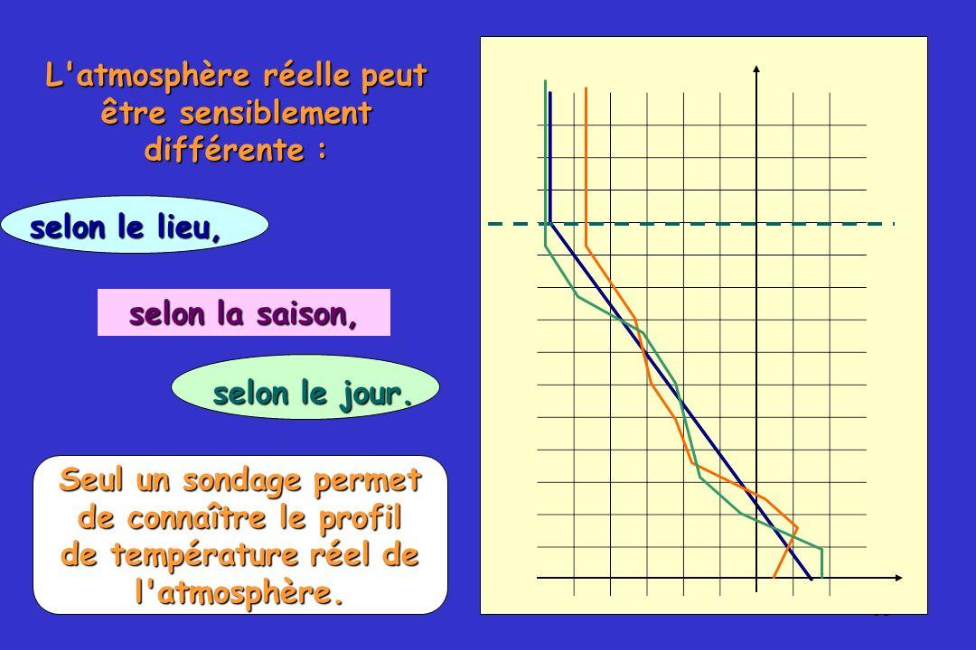 54 une isothermie au niveau de la tropopause.une isothermie au niveau de la tropopause.