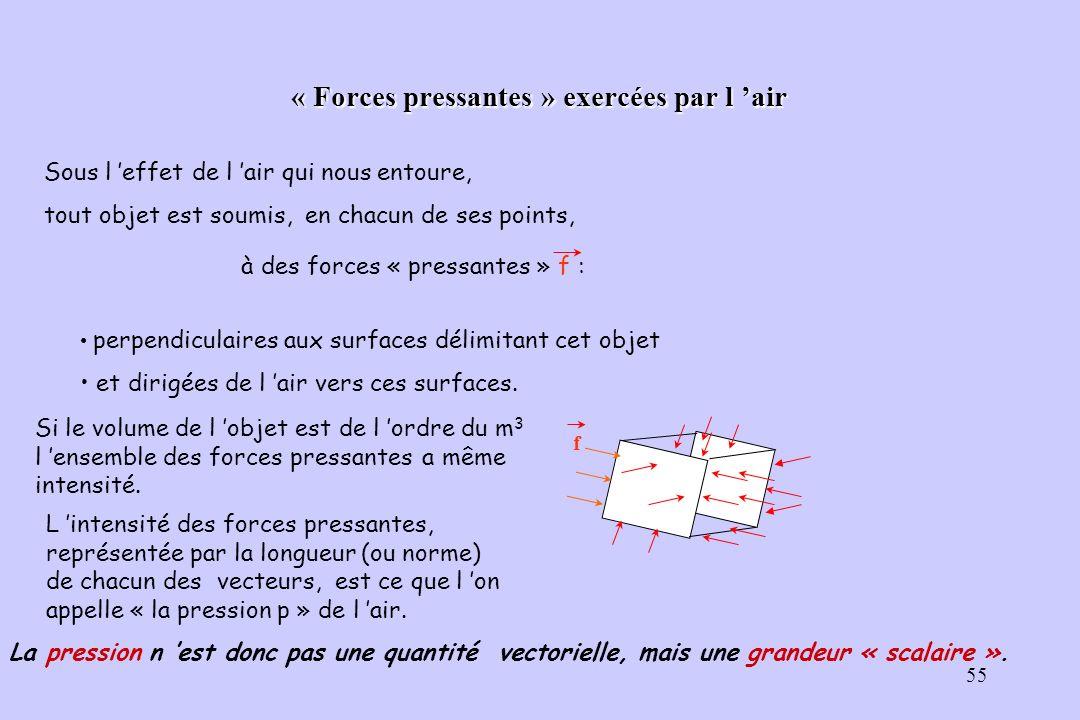 56 Rappels sur la pression f n La force totale F exercée par l air sur l une des faces, est donnée par la relation : F = p.