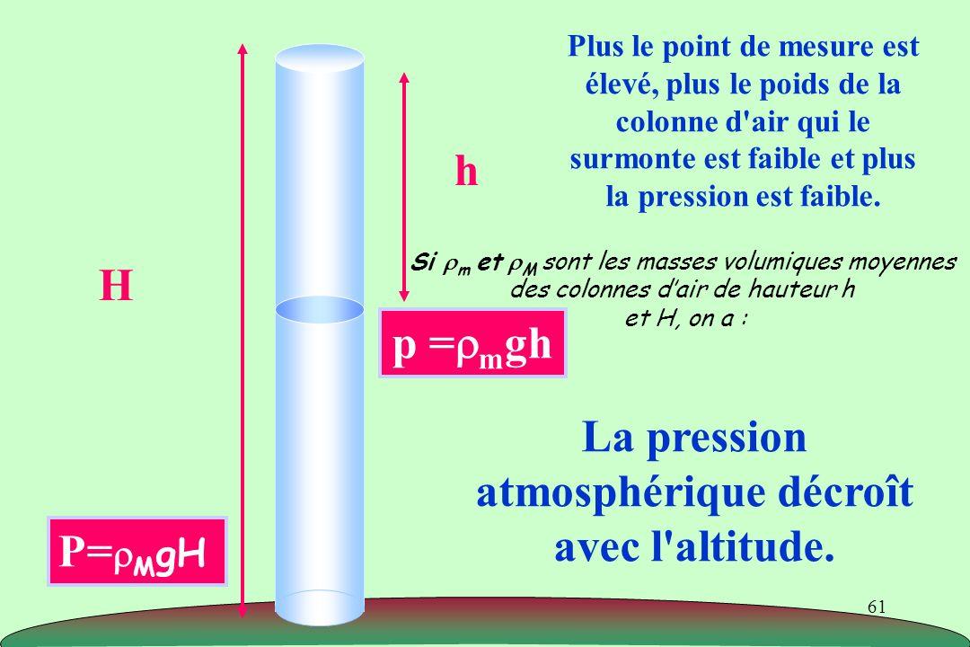 62 Altitudes en mPression en hPa 01013.25 1000898.70 2000795.00 3000701.10 4000616.40 5000540.20 6000471.80 7000410.60 8000356.00 9000307.40 10 000264.40 11 000236.20 On peut retenir que jusqu à 25 km, où elle est voisine de 25 hPa, la pression diminue, en gros, de moitié chaque fois que l on s élève de 5 km.