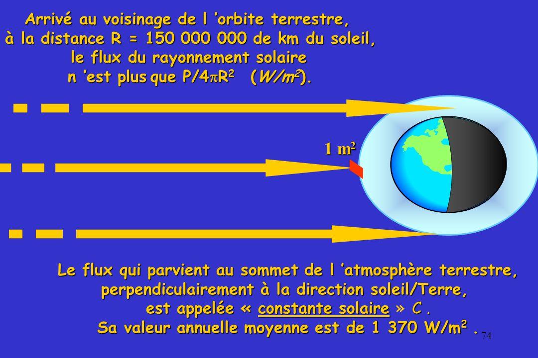 75 Nous allons maintenant évaluer la puissance solaire reçue au sommet de latmosphère (à 600 km daltitude), reçue au sommet de latmosphère (à 600 km daltitude), en moyenne annuelle, toutes latitudes confondues, par m 2 de surface datmosphère (celle qui est utilisée pour létude du bilan radiatif du système Terre/Atmosphère).