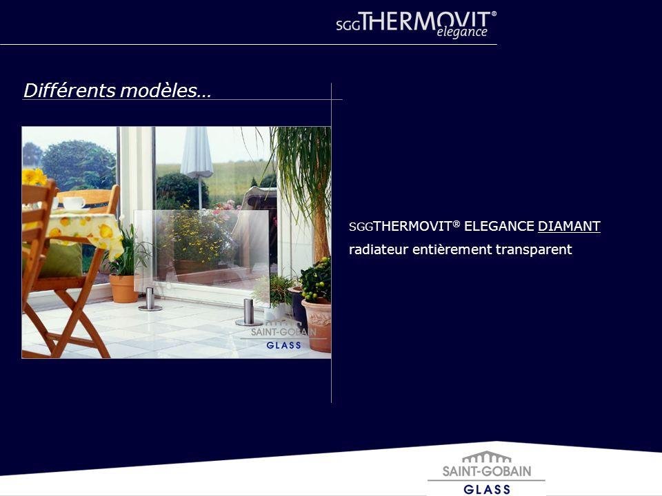 Différents modèles… SGG THERMOVIT ® ELEGANCE DIAMANT radiateur entièrement transparent