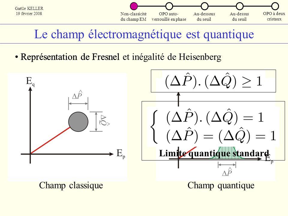 OPO auto- verrouillé en phase Au-dessus du seuil Gaëlle KELLER 19 février 2008 OPO à deux cristaux Au-dessous du seuil Non-classicité du champ EM Étude des fluctuations quantiques du champ Travail avec des champs intenses (~ 1 mW ~ 10 16 photons) : variables continues Fluctuations faibles (~ 10 5 photons) mais mesurables avec un analyseur de spectre Choix de la quadrature mesurée : détection homodyne (oscillateur local = référence de phase)