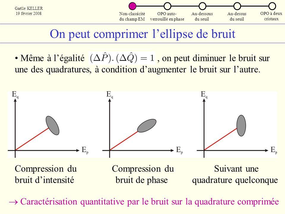 OPO auto- verrouillé en phase Au-dessus du seuil Gaëlle KELLER 19 février 2008 OPO à deux cristaux Au-dessous du seuil Non-classicité du champ EM Influence du couplage sur lintrication Un nouveau degré de liberté : le couplage entre signal et complémentaire, caractérisé par langle de la lame donde Forme standard A 1 et A 2 intriqués Forme non-standard A 1 et A 2 intriqués Séparabilité = 0.33 < 1 Séparabilité mesure .