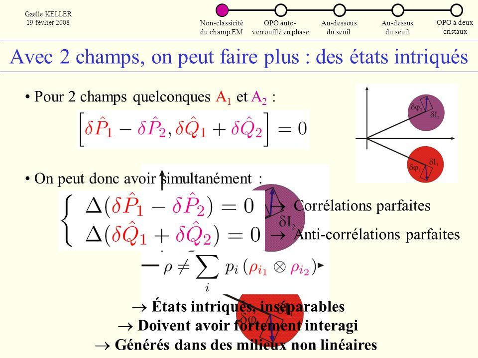 A.Les différents degrés de non-classicité du champ électromagnétique … comment les caractériser .