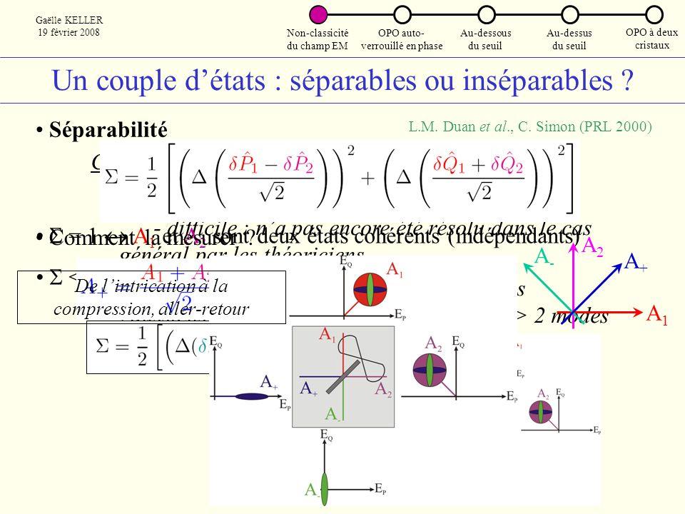 OPO auto- verrouillé en phase Au-dessus du seuil Gaëlle KELLER 19 février 2008 OPO à deux cristaux Au-dessous du seuil Non-classicité du champ EM Mesure de la matrice de covariance à faible couplage Matrice de covariance des états comprimés A + et A - Négativité logarithmique : E N = 1,13 > 0 ( E N ) max = 1,32 : une opération passive peut augmenter lintrication Laurat et al.