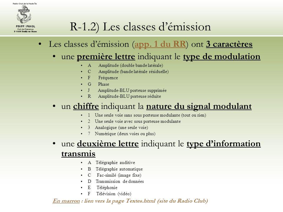 R-1.2) Les classes démission La définition dune classe d émission ne se dit pas dans lordre des caractères qui la composent.