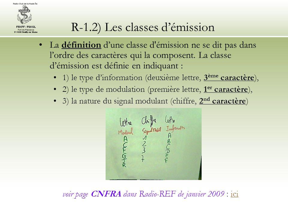R-1.2) Les classes démission Exemples de classes démission : A1A = Télégraphie auditive ; modulation d amplitude par tout ou rien sans emploi de sous porteuse modulante A1B = Télégraphie automatique ; modulation d amplitude par tout ou rien sans emploi de sous porteuse modulante F2A = Télégraphie auditive ; modulation de fréquence ; une seule voie avec sous porteuse modulante A3E = Téléphonie ; modulation d amplitude double bande latérale F3E = Téléphonie ; modulation de fréquence J3E = Téléphonie ; modulation d amplitude BLU, porteuse supprimée Ne pas confondre les classes démission avec les protocoles (ex : SSTV, PSK31) Il existe 36 classes démission autorisées (dont 6 pour les Novices) LArcep peut autoriser dautres classes d émission en tant quémissions expérimentales et temporaires sous réserve de présenter une demande dautorisation personnelle Il ny a pas dassignation de fréquences sauf pour la classe G1F (au dessus de 430 MHz).