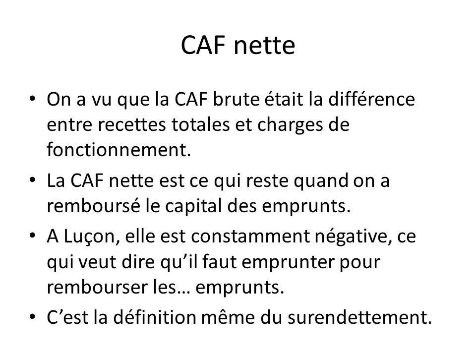 CAF nette On a vu que la CAF brute était la différence entre recettes totales et charges de fonctionnement. La CAF nette est ce qui reste quand on a r