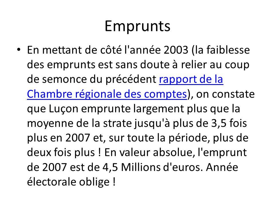 Emprunts En mettant de côté l'année 2003 (la faiblesse des emprunts est sans doute à relier au coup de semonce du précédent rapport de la Chambre régi