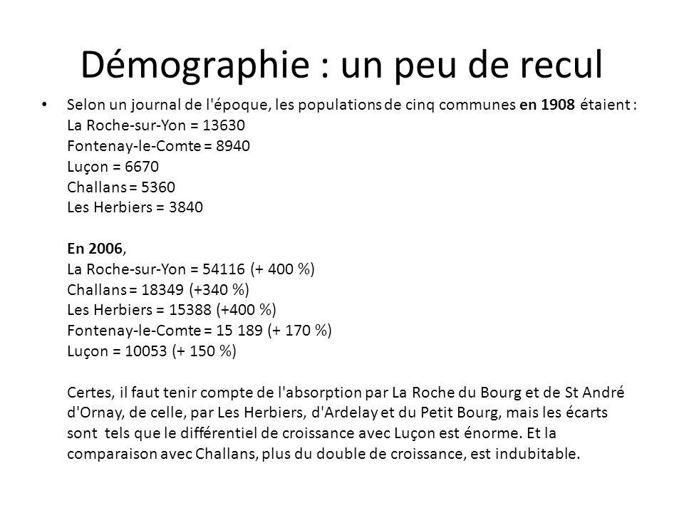 Démographie : un peu de recul Selon un journal de l'époque, les populations de cinq communes en 1908 étaient : La Roche-sur-Yon = 13630 Fontenay-le-Co