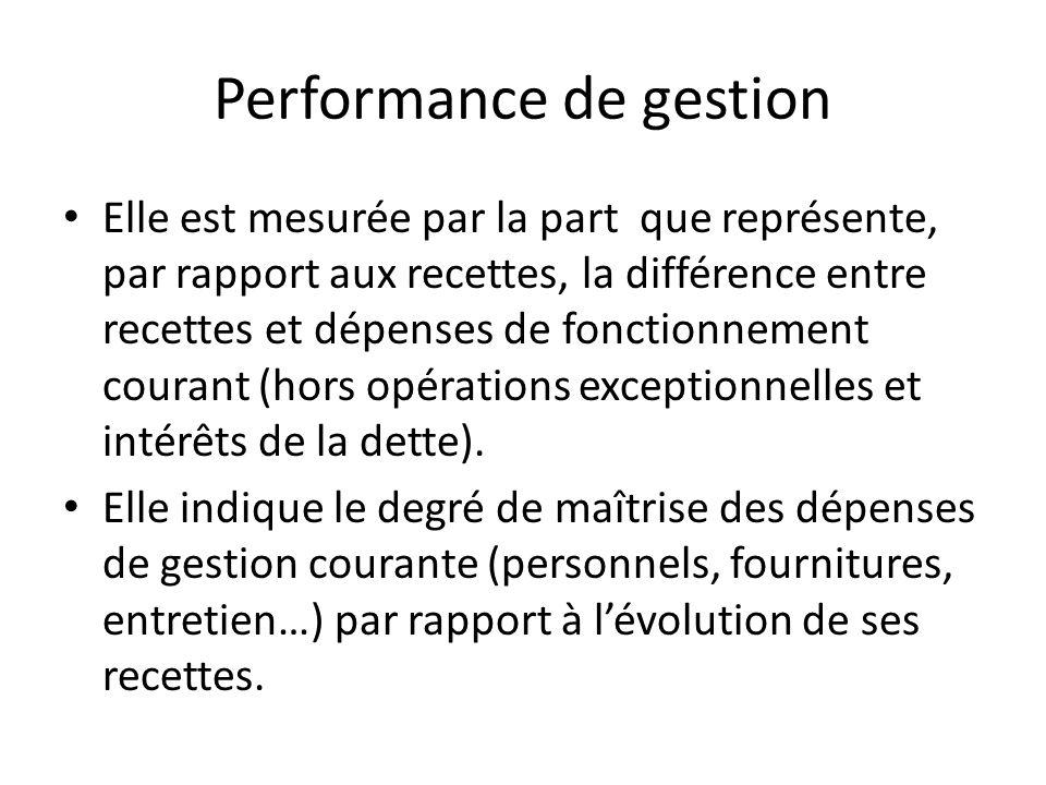 Performance de gestion Elle est mesurée par la part que représente, par rapport aux recettes, la différence entre recettes et dépenses de fonctionneme