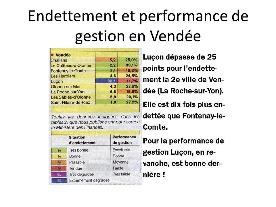 Luçon : le surendettement Ces données tirées dOuest-France (26 octobre 2008) donnent une idée cruelle de lampleur du désastre.