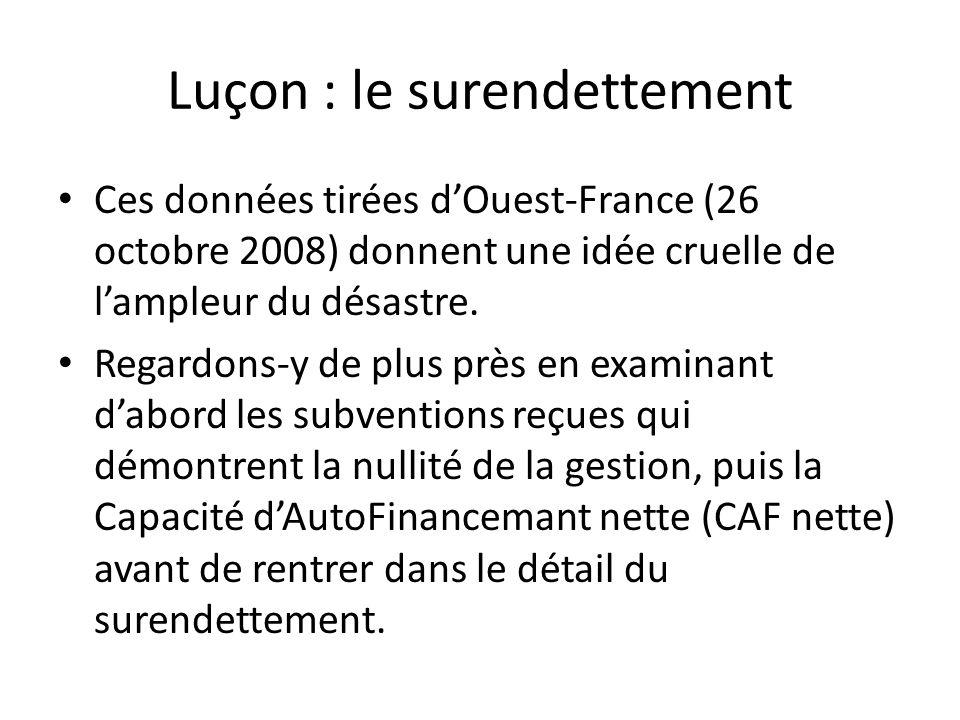 Luçon : le surendettement Ces données tirées dOuest-France (26 octobre 2008) donnent une idée cruelle de lampleur du désastre. Regardons-y de plus prè