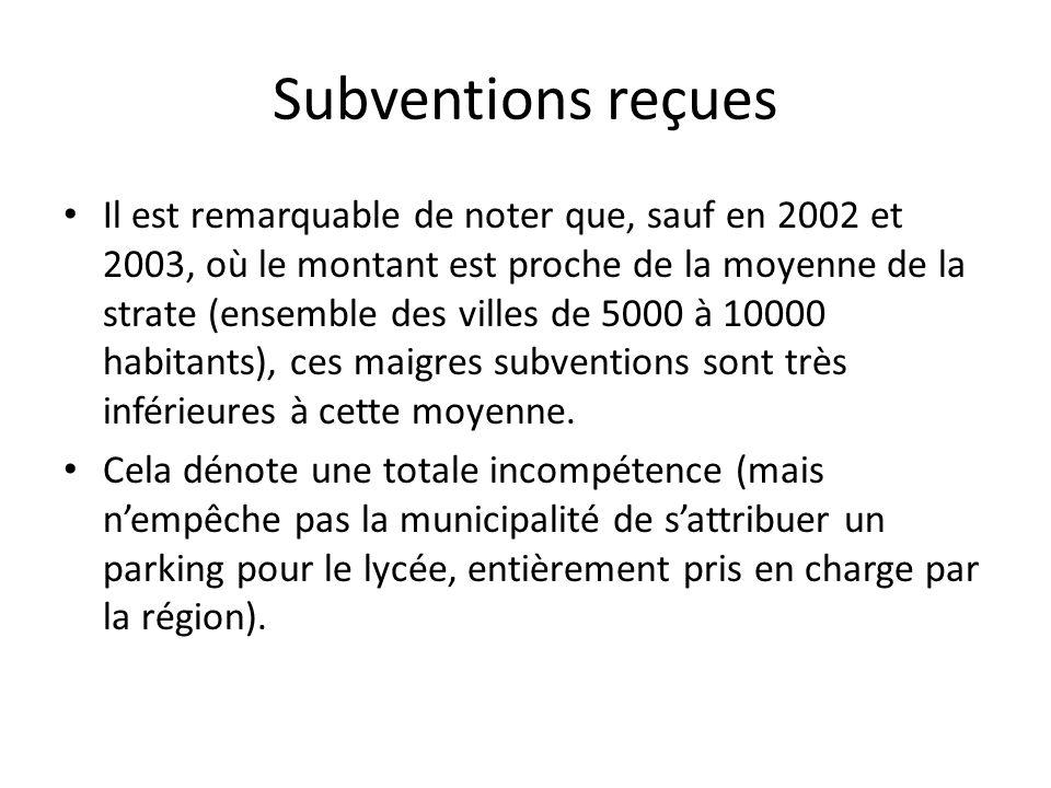 Subventions reçues Il est remarquable de noter que, sauf en 2002 et 2003, où le montant est proche de la moyenne de la strate (ensemble des villes de