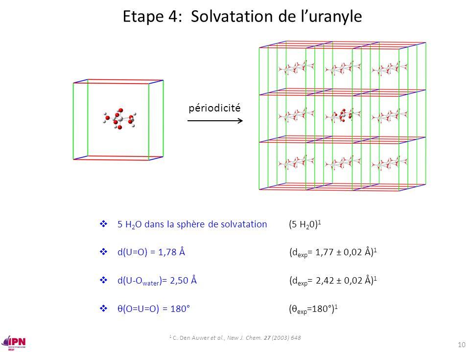 5 H 2 O dans la sphère de solvatation (5 H 2 0) 1 d(U=O) = 1,78 Å (d exp = 1,77 ± 0,02 Å) 1 d(U-O water )= 2,50 Å (d exp = 2,42 ± 0,02 Å) 1 (O=U=O) =