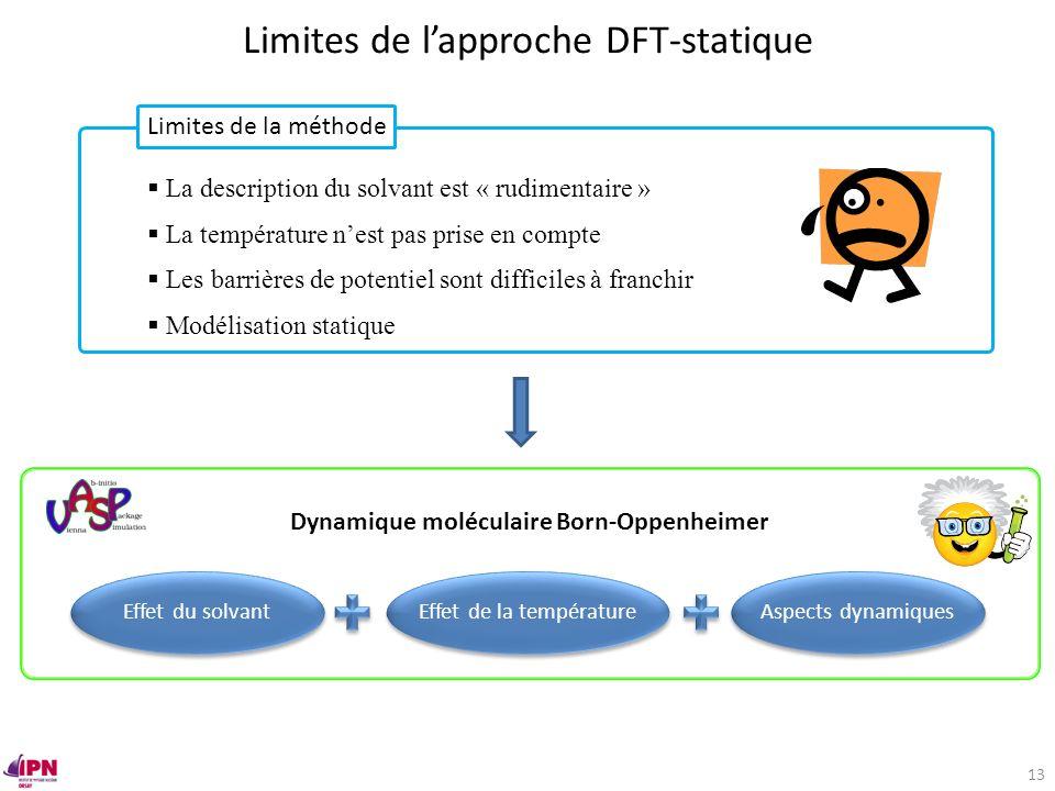 Limites de lapproche DFT-statique 13 La description du solvant est « rudimentaire » La température nest pas prise en compte Les barrières de potentiel