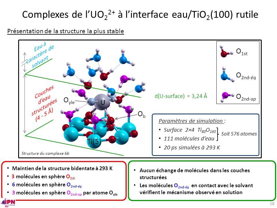 O 2nd-éq O 1st O yle U ObOb O 2nd-ap Ti(5) Structure du complexe bb Présentation de la structure la plus stable Paramètres de simulation : Surface 2×4