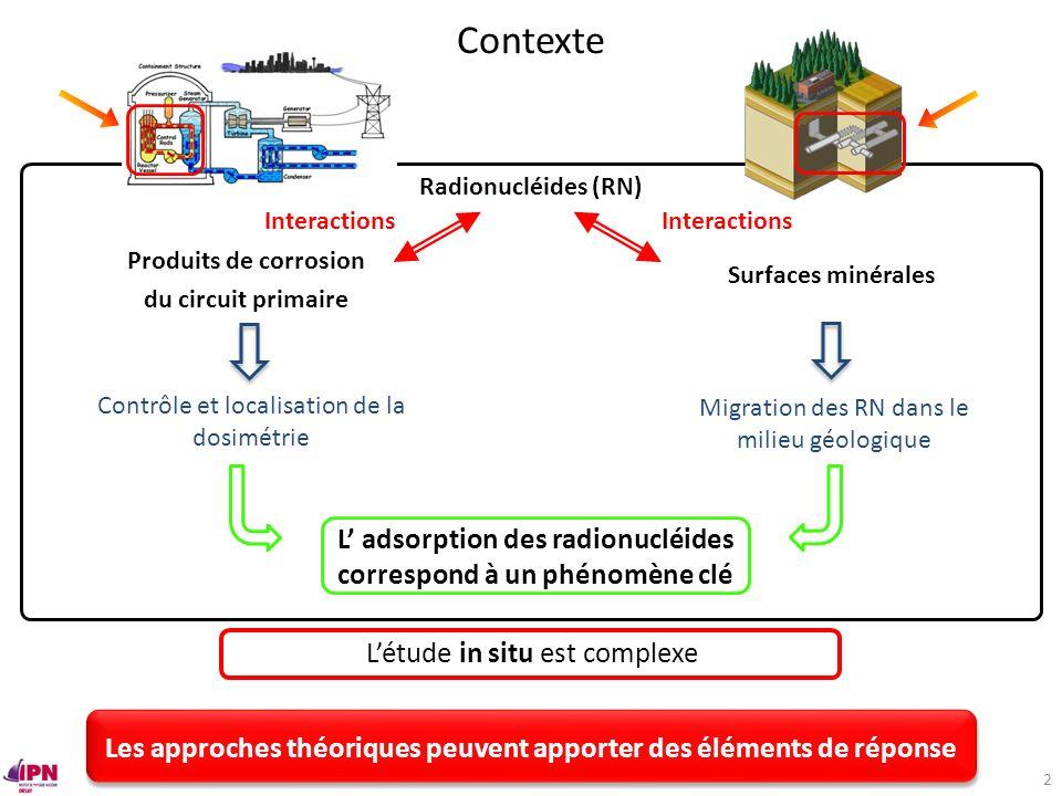 Contexte Contrôle et localisation de la dosimétrie Létude in situ est complexe Les approches théoriques peuvent apporter des éléments de réponse 2 L a
