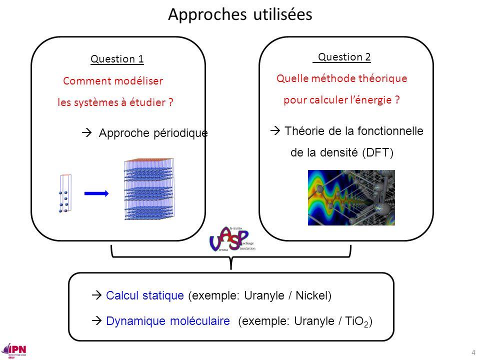 Approches utilisées Question 2 Quelle méthode théorique pour calculer lénergie ? Théorie de la fonctionnelle de la densité (DFT) Calcul statique (exem